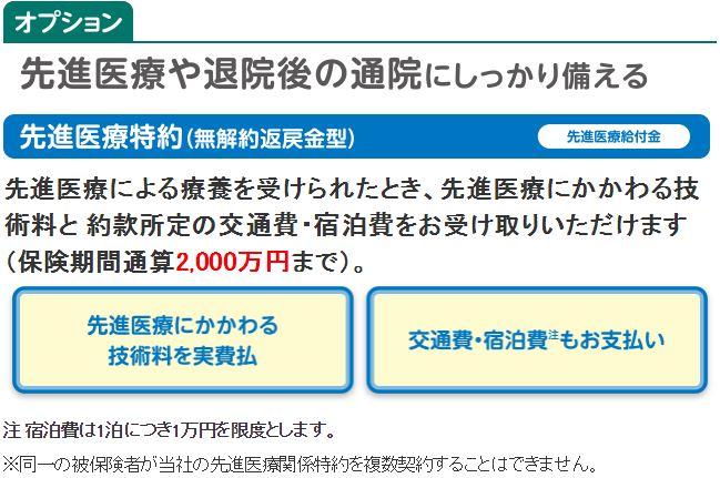 三井住友海上あいおい生命の先進医療特約の説明
