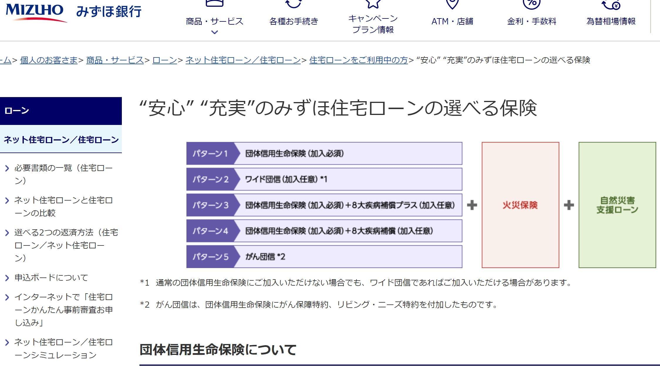 みずほ銀行の団信の説明